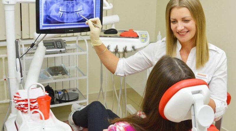 Ортодонтия определение и эффективность лечения